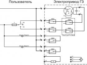 Подключение задвижки водяного пожаротушения к ШАК Спрут-2 Плазма-Т