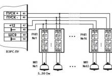 Эксперимент по запуску нескольких модулей пожаротушения от одного выхода.