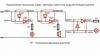 9+10 ошибок  при монтаже автоматической системы пожаротушения на основе С2000-АСПТ