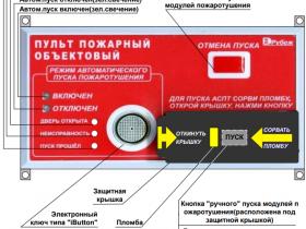 Обзор приборов управления пожаротушением аналогов С2000-АСПТ