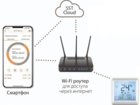 Что такое терморегулятор с Wi-Fi.