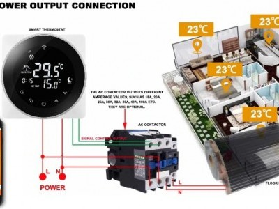 Какой Wi-Fi терморегулятор купить на AliExpress?