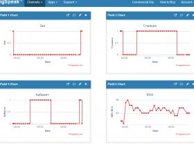 Отправляем состояния теплых полов из Arduino UNO ESP8266 WiFi на сервер ThingSpeak