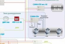 Технические средства ИСБ Болид для управления инженерными системами