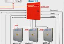 Какие бывают приборы управления насосными станциями пожаротушения.