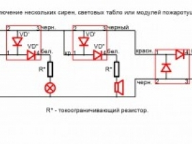 7+7  ошибок  при монтаже автоматической системы пожаротушения на основе С2000-АСПТ
