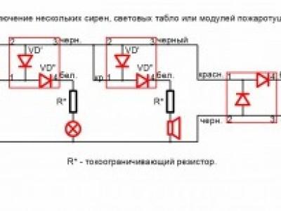 7  ошибок  при монтаже автоматической системы пожаротушения на основе С2000-АСПТ
