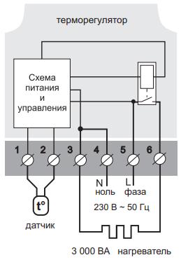 Схема terneo SX